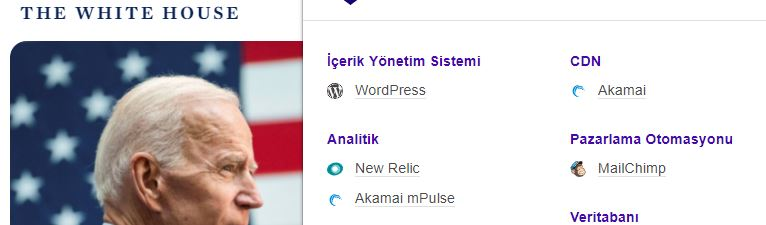 wordpress internet